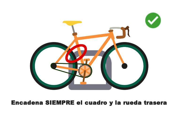 como encadenar una bici