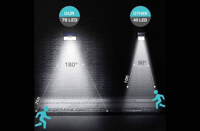 foco led sensor movimiento